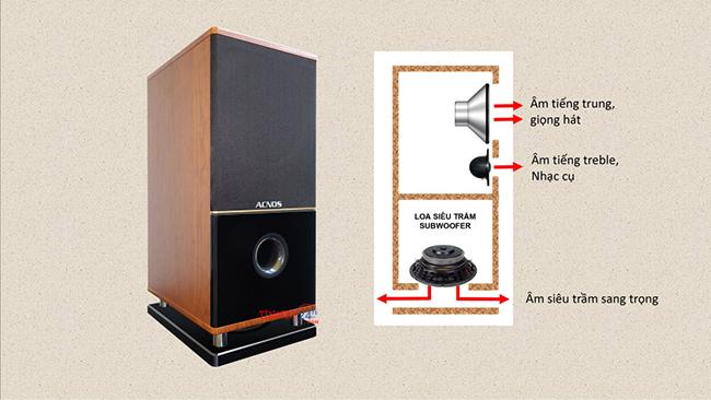 loa karaoke đa năng giá rẻ Beatbox KB1