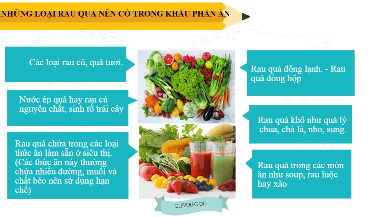 giảm nguy cơ tử vong nhờ rau quả