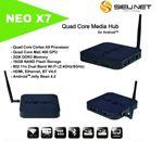 Cho thuê Android TV Box MINIX NEO X7