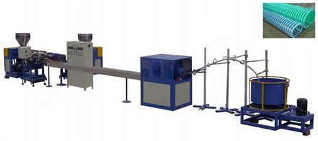 Dây chuyền sản xuất ống PVC mềm gân xoắn