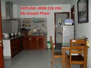 Service apartment for rent in Thao Dien ward ,District 2