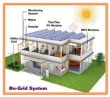 Bộ hòa lưới điện on grid inverter PV 2000Wp/40v