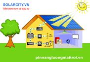 on Grid systems Solar 15KW