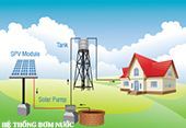Hệ thống điện năng lượng mặt trời hòa lưới 500w/H1