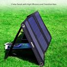 Sạc năng lượng mặt trời Aukey PB P4, 21W