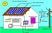Hệ thống hòa lưới điện năng lượng mặt trời  2.5Kwp