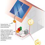 Gần như bỏ không năng lượng tái tạo