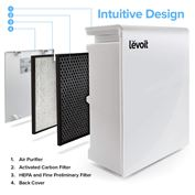 Máy Lọc Không Khí - LEVOIT Air Purifier for Home Large Room with True HEPA Filter LV-PUR131