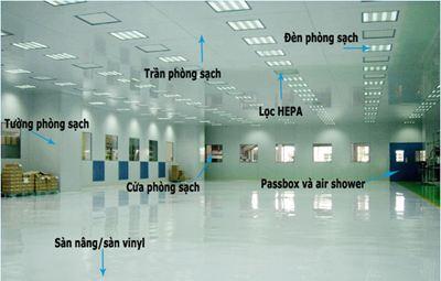 Panel phòng sạch - Clean Room