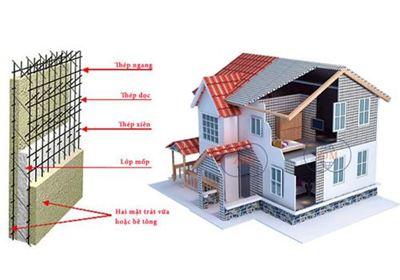 Tấm 3D Panel - vật liệu mới trong xây dựng tiên tiến