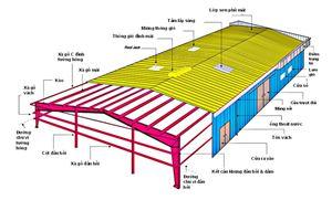 Xây dựng, thiết kế, thi công nhà thép tiền chế chất lượng