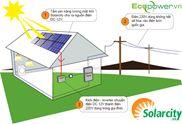 Hệ thống điện năng lượng mặt trời hòa lưới 1500Wpv