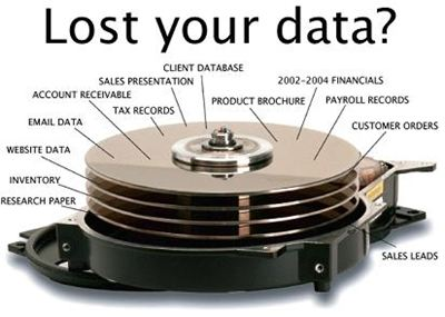 Cứu dữ liệu