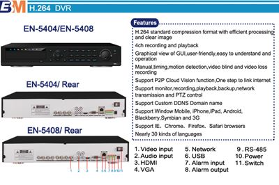 Các chuẩn CIF, D1, HD, Ful HD, 960H... của đầu ghi camera là gi?