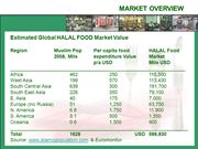 Global Halal food and lifestyle sectors to grow six per cent by 2020