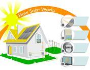 Hệ thống điện mặt trời hòa lưới 3 pha 55KW Solarcity