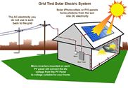 Hệ thống điện mặt trời hòa lưới 600W Solarcity