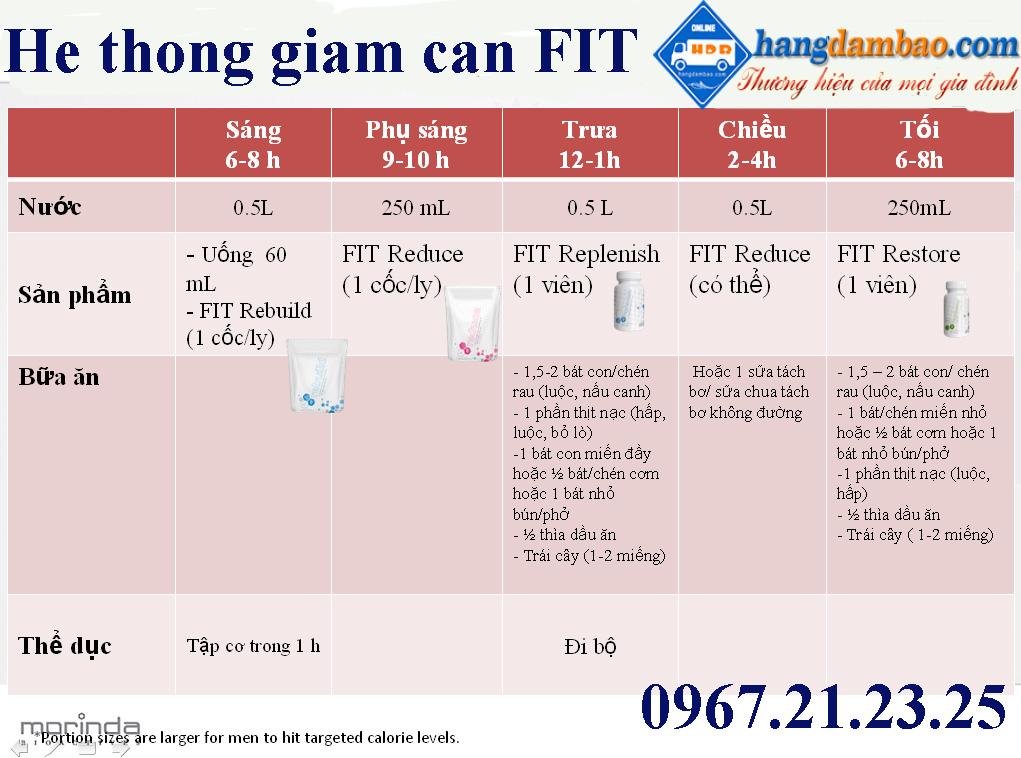 Hệ thống giảm cân FIT