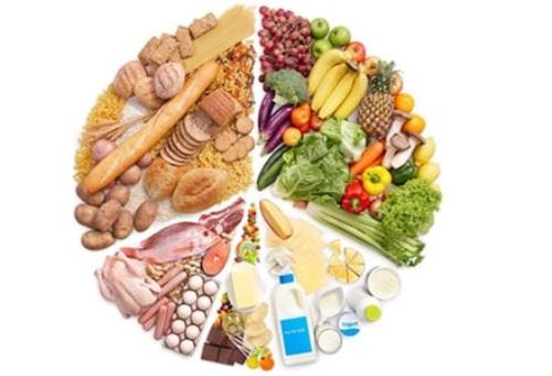 5 nhóm thực phẩm