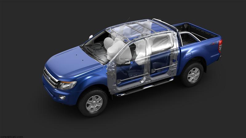 Description: Hệ thống An toàn Ford Ranger
