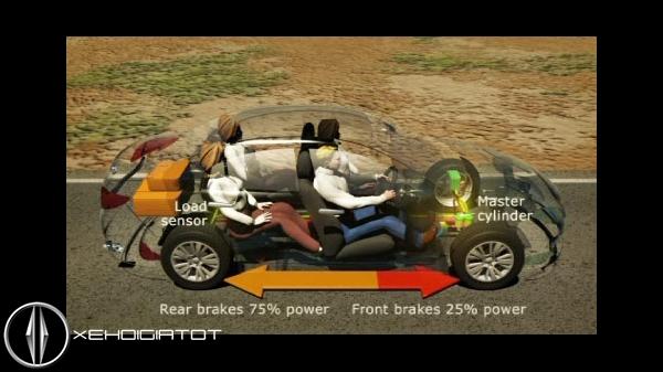 Description: Hệ thống phân phối lực phanh điện tử Ford Ranger