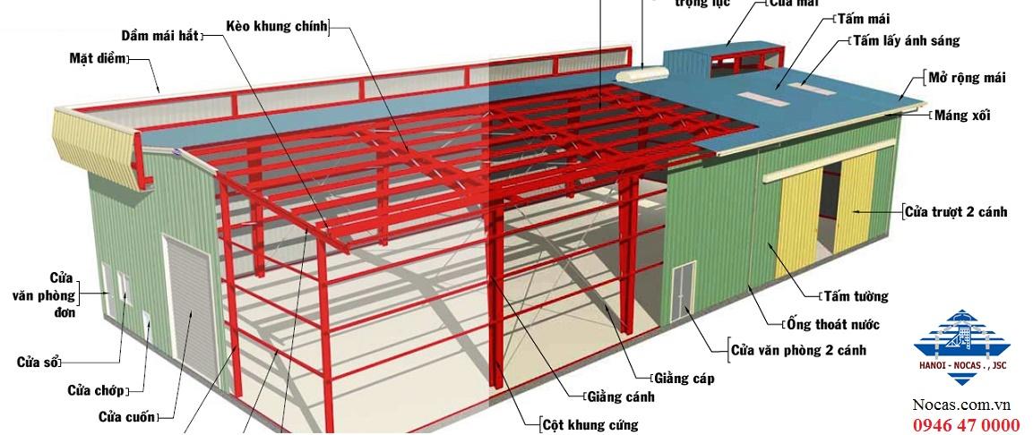 Nhà thép tiền chế | khung nhà thép tiền chế Nocas