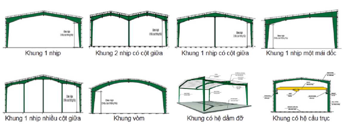 Nhà thép tiền chế | Khung nhà thép tiền chế