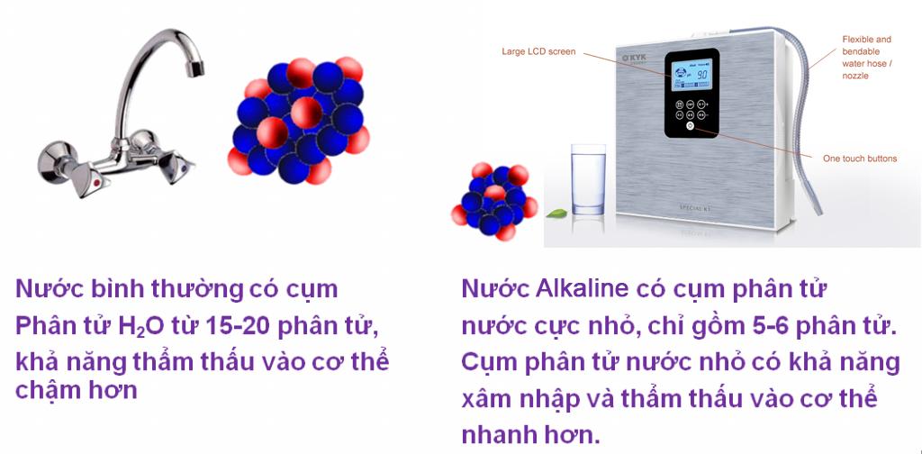 Cụm phân tử nhỏ của nước alkaline