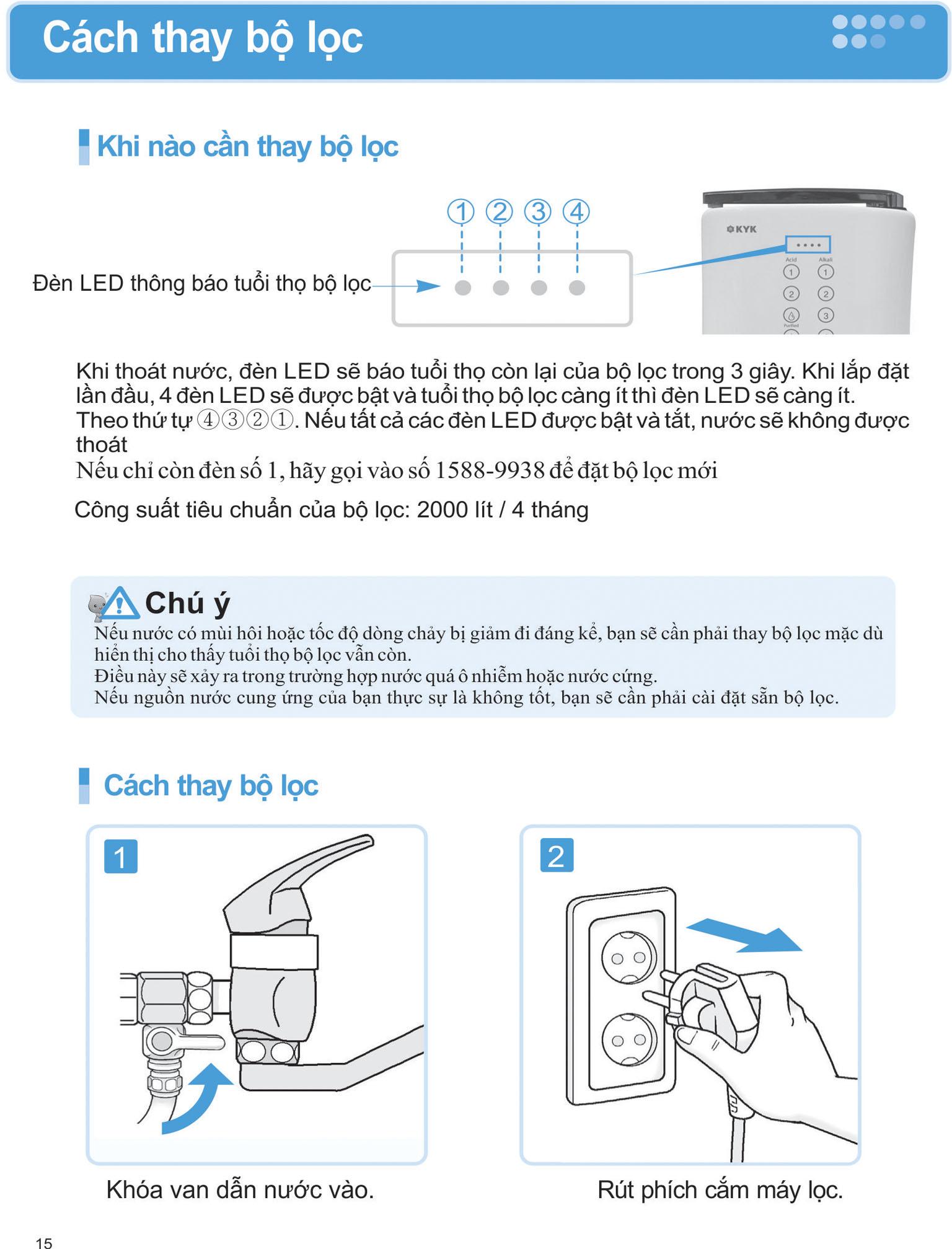 cách thay thế lõi lọc kyk