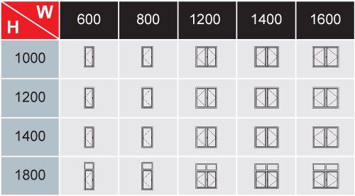 cửa nhựa lõi thép - kích thước thông dụng