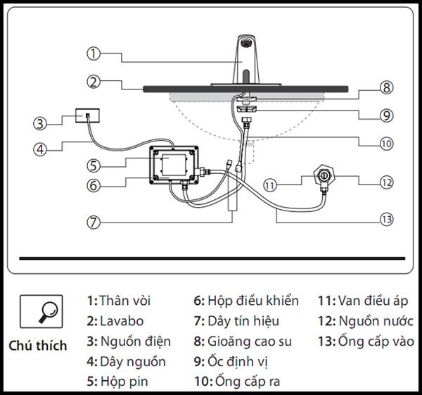 Sơ đồ lắp đặt vòi cảm ứng thông minh SH-F66