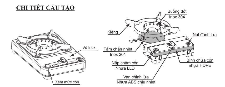 Chi tiết bếp cồn điện tử Leaf