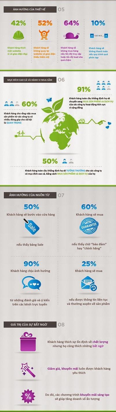 tâm lý mua hàng trên mạng