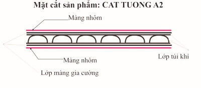 tam-cach-nhiet-cat-tuong