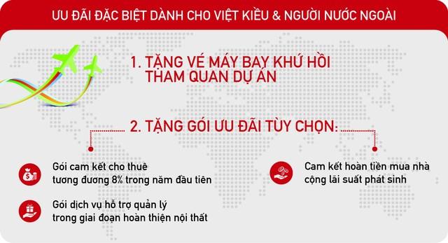 chinh-sach-thanht-toan-hap-dan-tai-the-sun-avenue-1