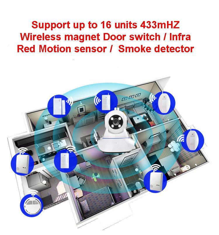 Camera Wifi V380 (Ảnh 2)