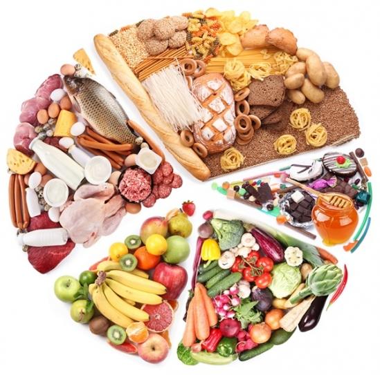 Dinh dưỡng cần thiết cho tập thể hình