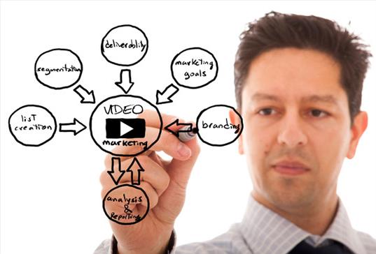 Video Marketing tốt hơn bất kì một phương tiện nào khác
