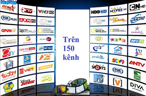 Tần suất xuất hiện TVC quảng cáo