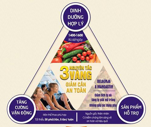 Giảm cân nhờ dinh dưỡng hợp lý