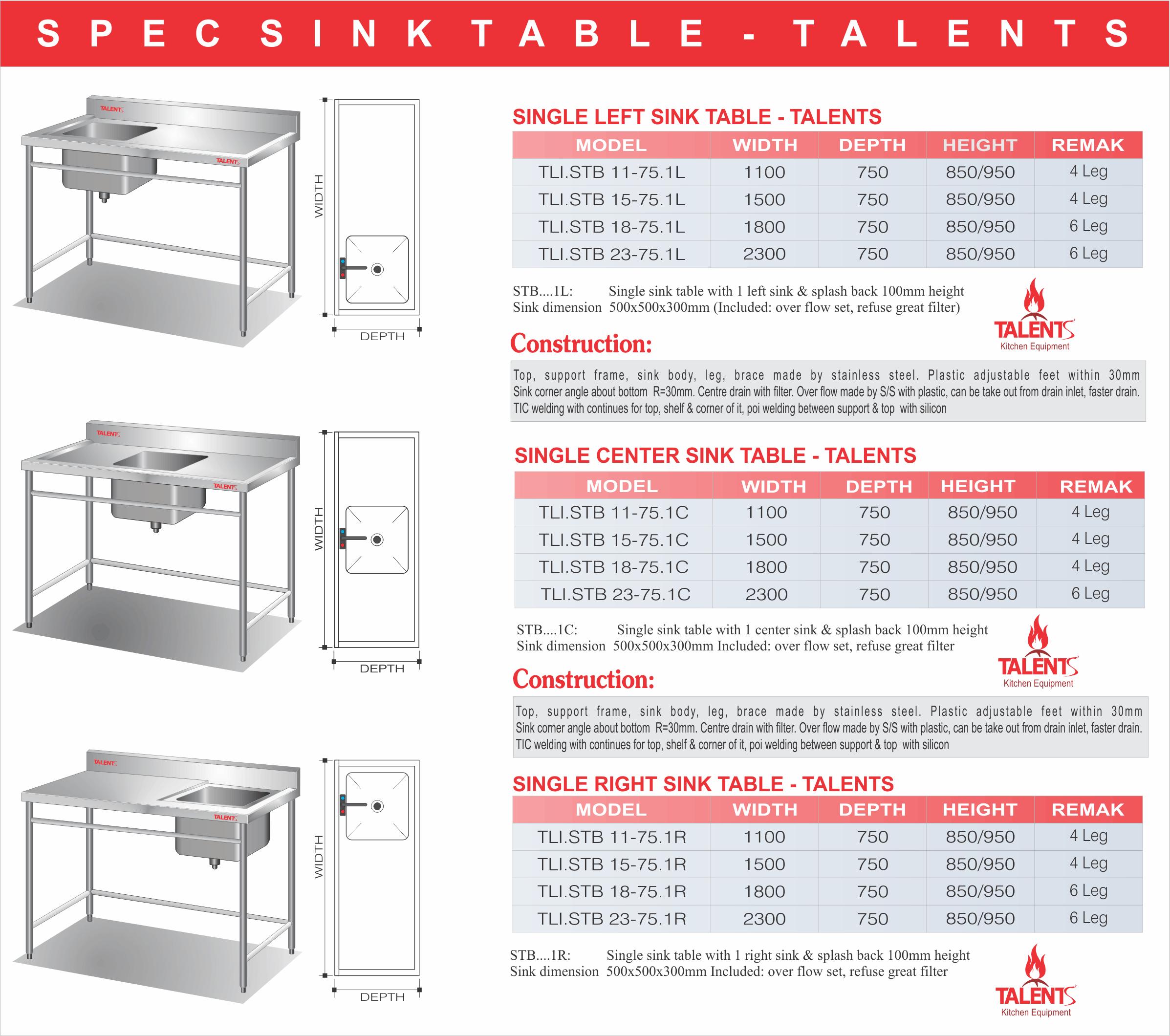 Thông số kỹ thuật bàn inox 1 chậu rửa