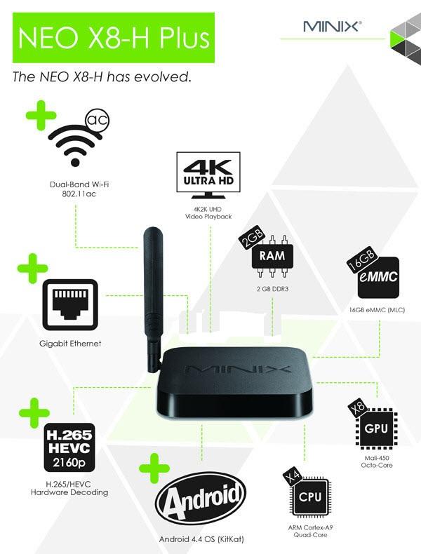 Trên tay Minix Neo X8H Plus 6