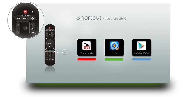 remote-zidoo-x6-pro
