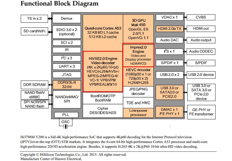 VINABOX X10- AMLOGIC S912, CPU 8 NHÂN, RAM 2G, ROM 16G 4K HDR10 - 178581