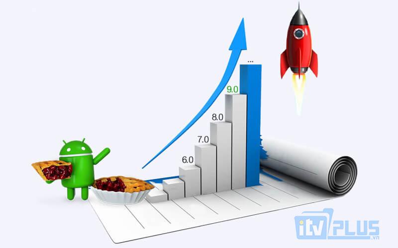 mecool km9 pro chạy android tv 9.0 ram 4gb rom 32gb - tính năng tìm kiếm bằng giọng nói nhạy - hình 24