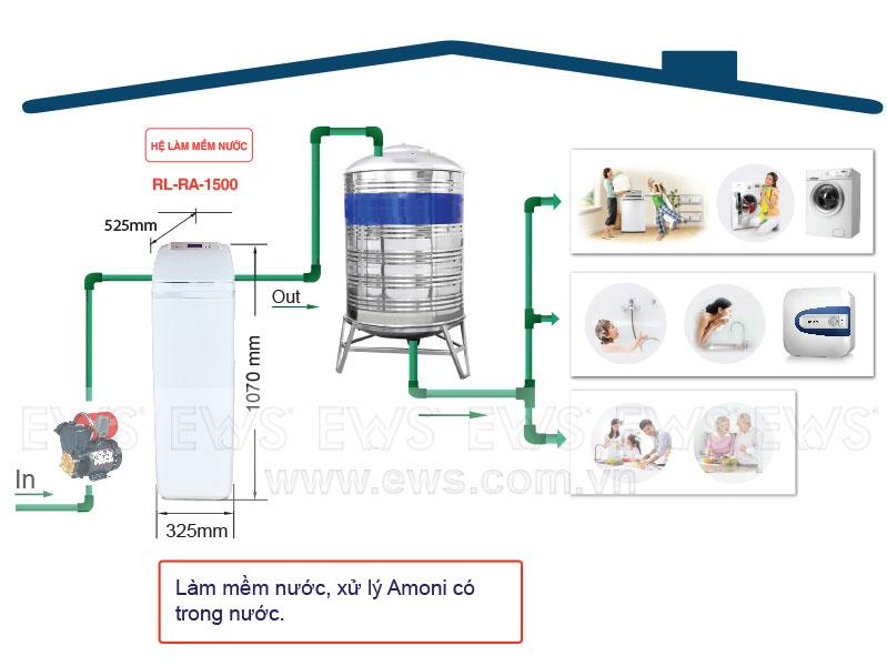 Sơ đổ hệ thống lọc nước tổng sinh hoạt ews basic 1