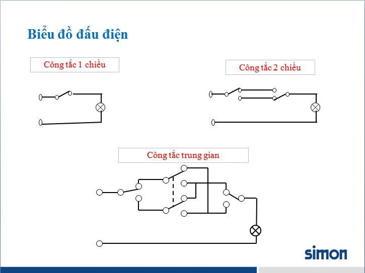 Công tắc trung gian đa chiều | Công tắc trung gian | Công tắc Simon trung gian
