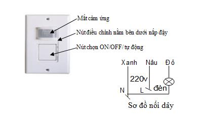 Cảm biến cầu thang SS20B | SS20B