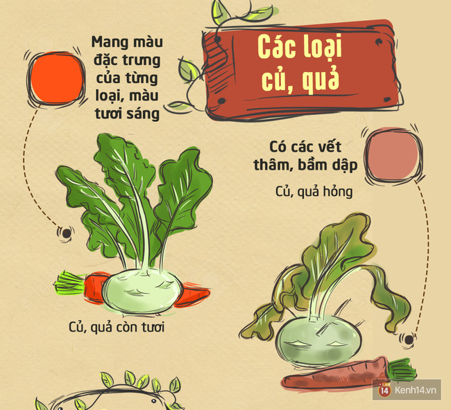 Nhận biết thực phẩm tươi, sạch chỉ nhờ nhìn màu sắc - Ảnh 14.