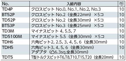 Mũi bits lục giác, bits 6.35mm, đầu bits sao, đầu bit hoa thị, KTC TD3M